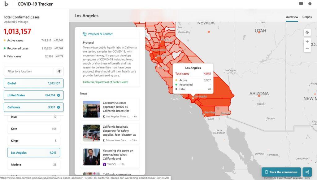 Microsoft Covid-19 GIS map