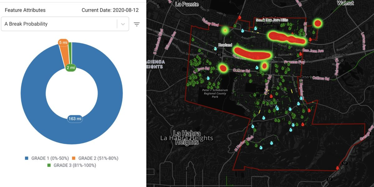 92 Percent Accurate Pipeline Assessment Using Artificial Intelligence and IoT